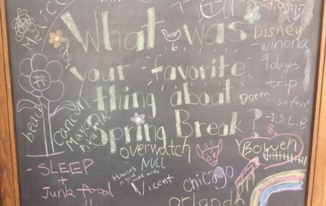 What was your favorite thing about Spring Break?